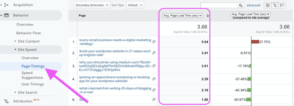 Google Analytics page load time report