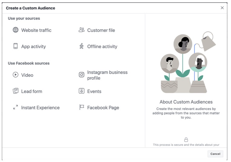 Facebook Ads - custom audience